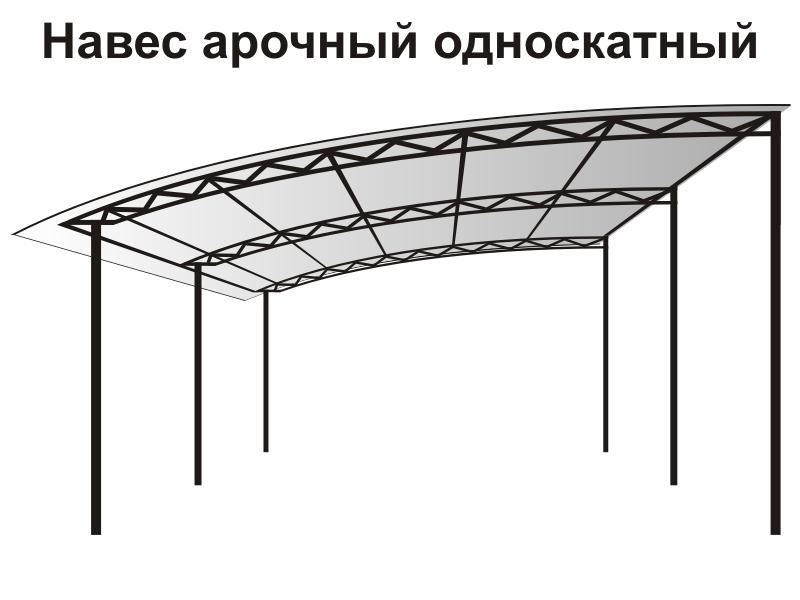 Односкатные навесы из поликарбоната своими руками фото чертежи 81